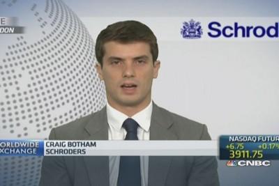 Craig Botham (Schroders): 'Impuls door sterkere wereldeconomie'