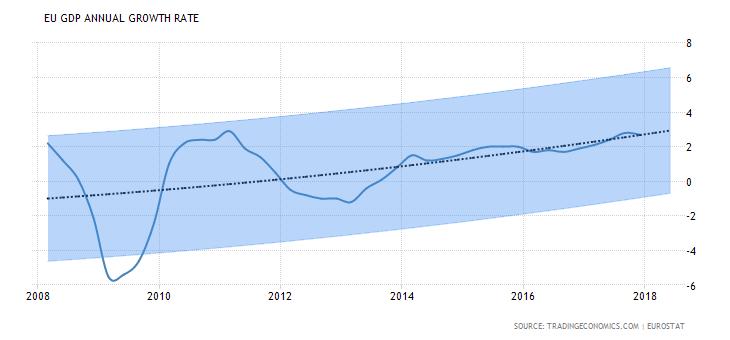 Azad Zangana (Schroders): 'ECB gaat verwachtingen herzien'